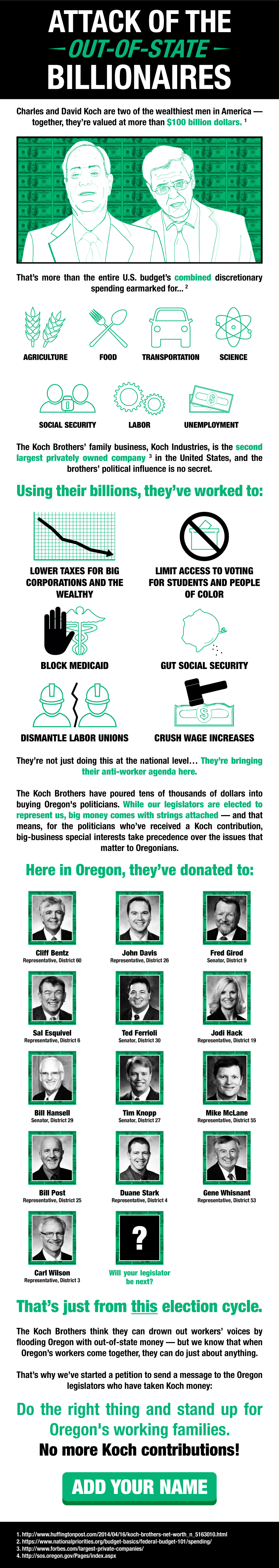 koch_infographic_update